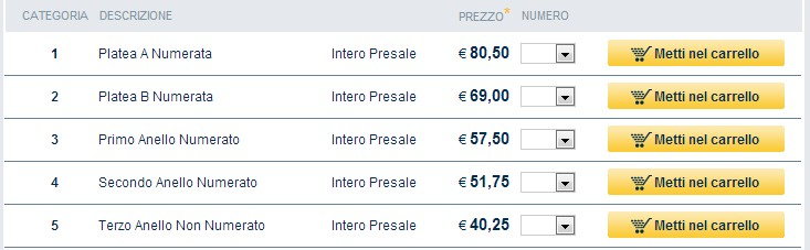 04_Livorno_ticket